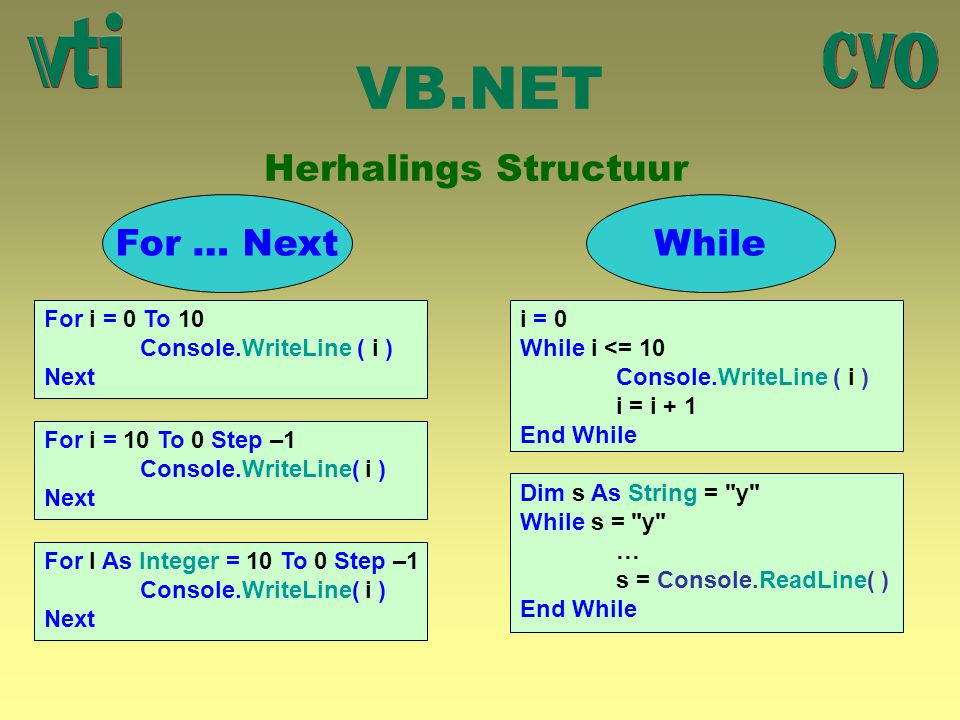VB.NET Herhalings Structuur For … Next While For i = 0 To 10