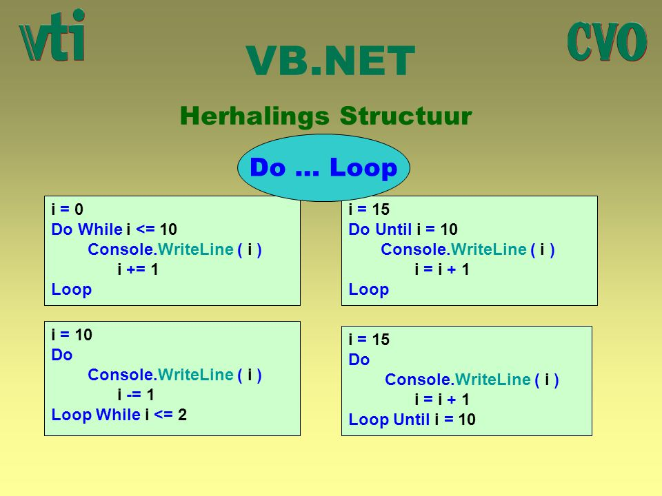 VB.NET Herhalings Structuur Do … Loop i = 0 Do While i <= 10