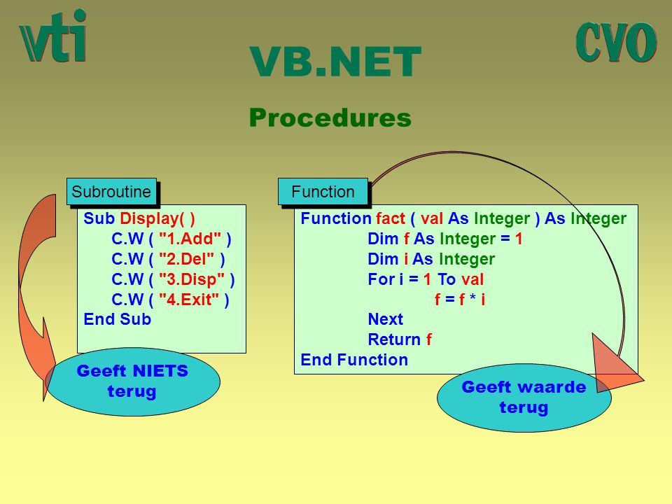 VB.NET Procedures Subroutine Function Sub Display( ) C.W ( 1.Add )