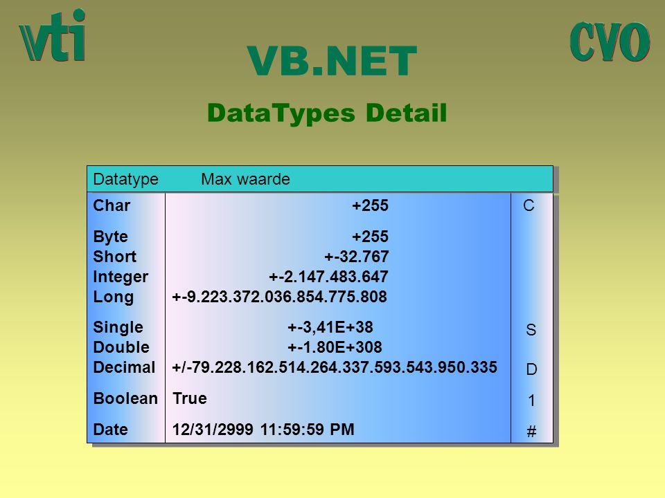 VB.NET DataTypes Detail Datatype Max waarde Char Byte Short Integer