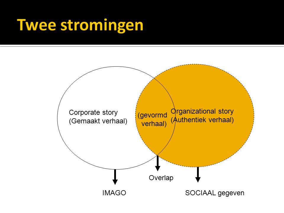Twee stromingen Organizational story (Authentiek verhaal)
