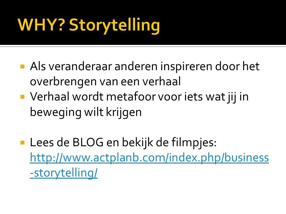 WHY Storytelling Als veranderaar anderen inspireren door het overbrengen van een verhaal.