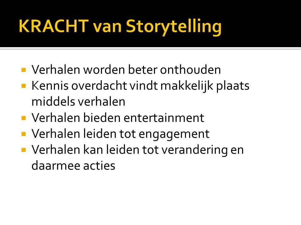 KRACHT van Storytelling