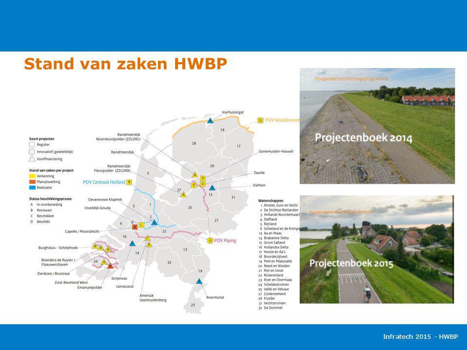 Stand van zaken HWBP Infratech 2015 - HWBP