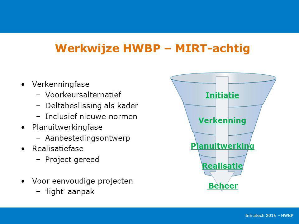 Werkwijze HWBP – MIRT-achtig
