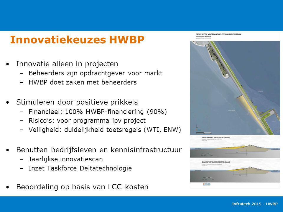 Innovatiekeuzes HWBP Innovatie alleen in projecten
