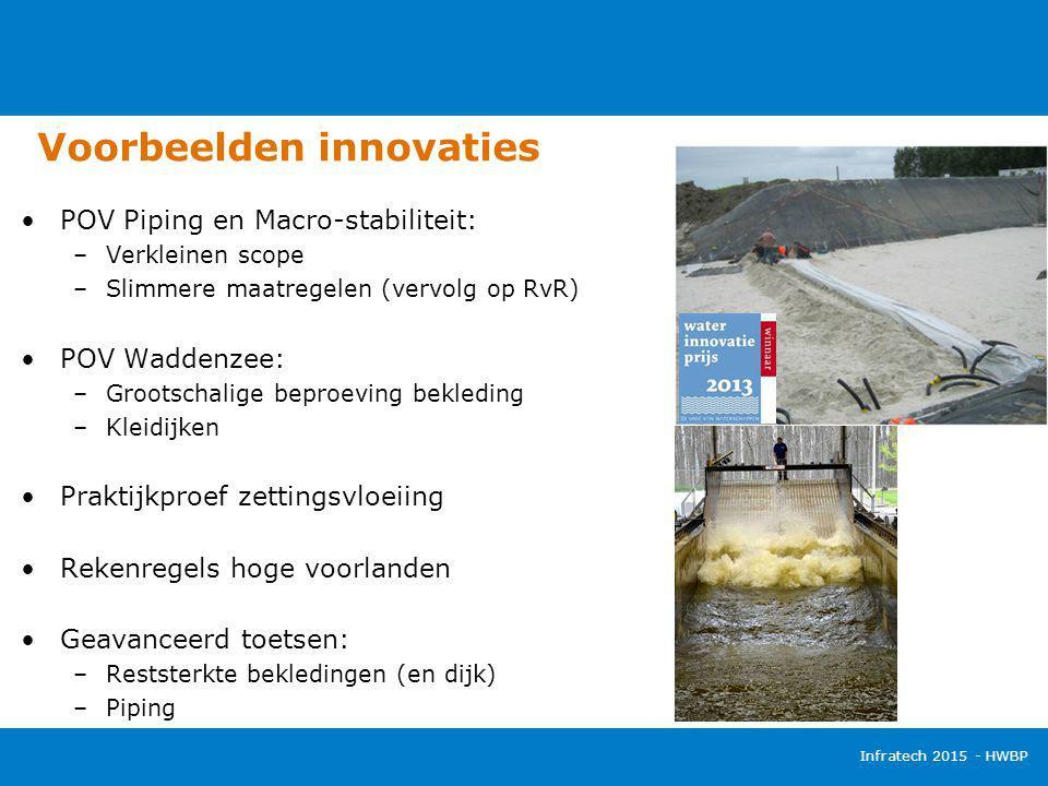 Voorbeelden innovaties