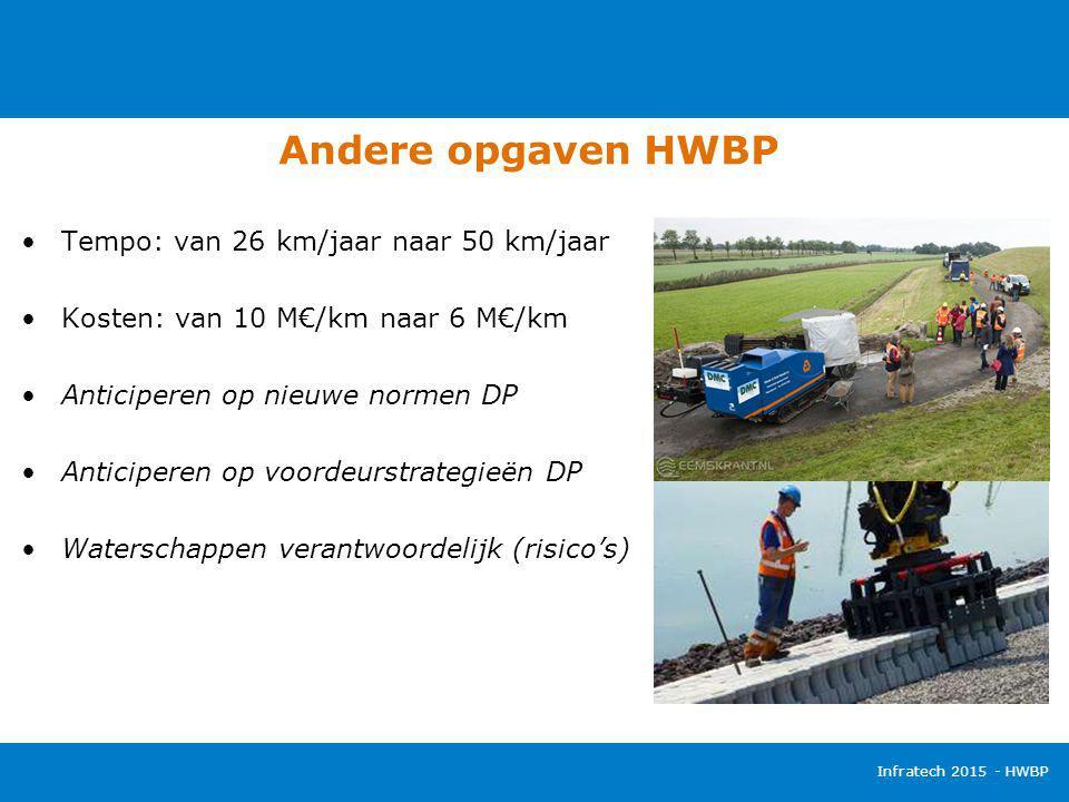 Andere opgaven HWBP Tempo: van 26 km/jaar naar 50 km/jaar