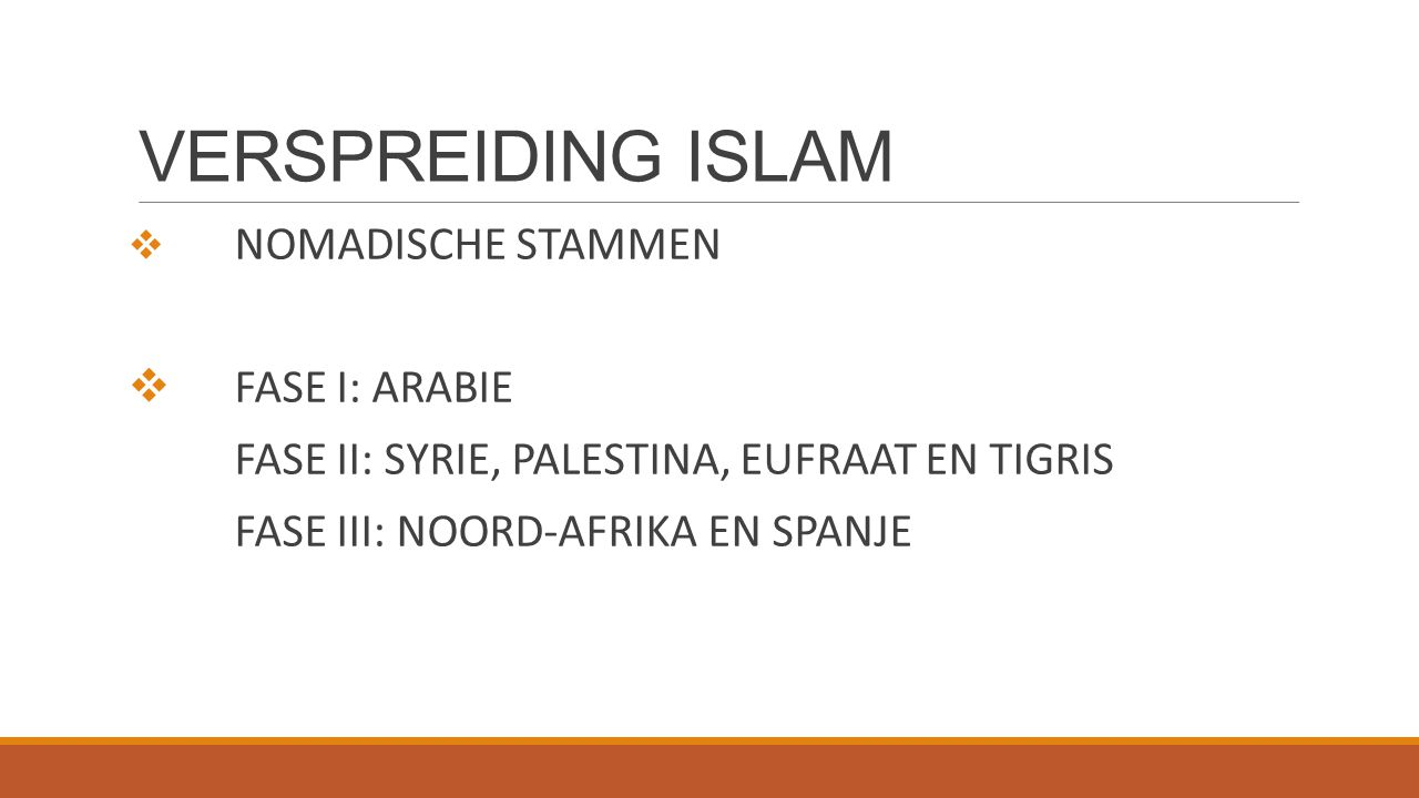 VERSPREIDING ISLAM FASE I: ARABIE