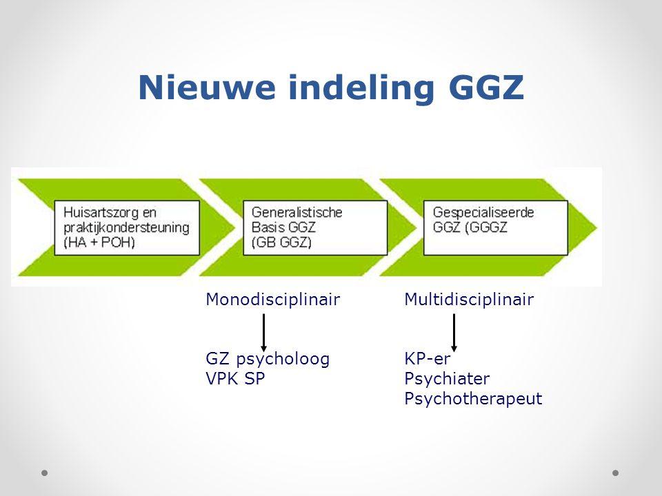 Nieuwe indeling GGZ Monodisciplinair Multidisciplinair