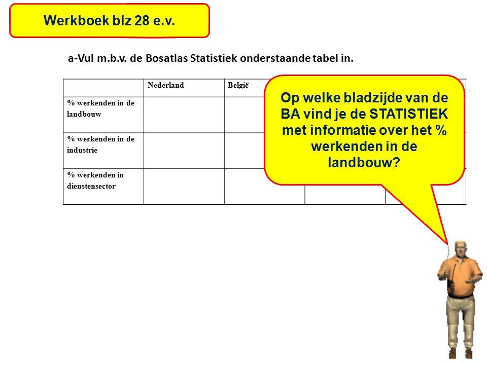 Werkboek blz 28 e.v. a-Vul m.b.v. de Bosatlas Statistiek onderstaande tabel in.