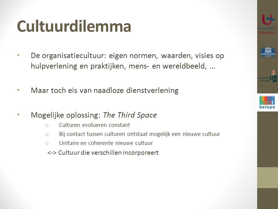Cultuurdilemma De organisatiecultuur: eigen normen, waarden, visies op hulpverlening en praktijken, mens- en wereldbeeld, …