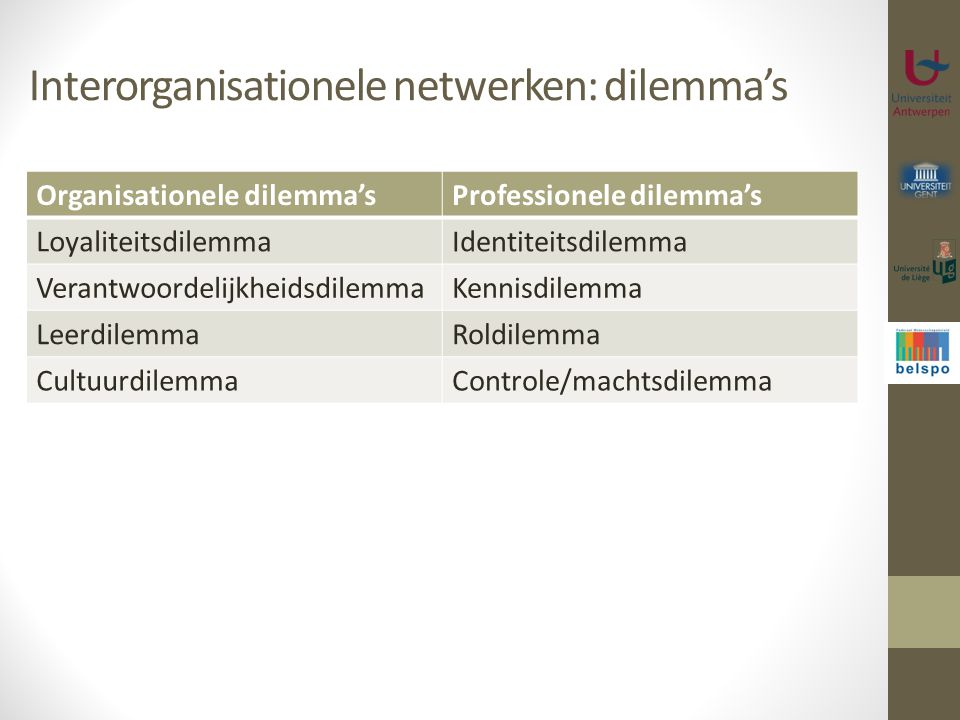 Interorganisationele netwerken: dilemma's
