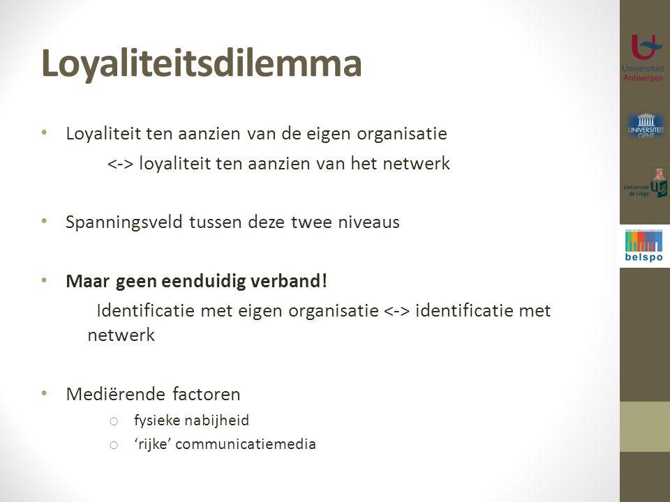 Loyaliteitsdilemma Loyaliteit ten aanzien van de eigen organisatie