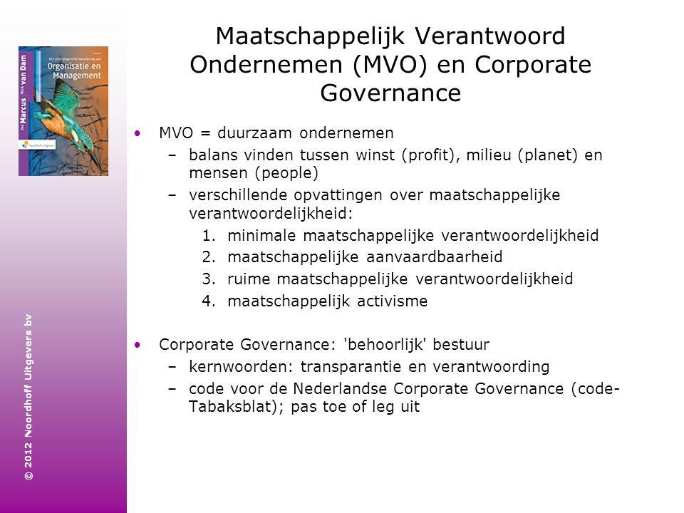 Maatschappelijk Verantwoord Ondernemen (MVO) en Corporate Governance