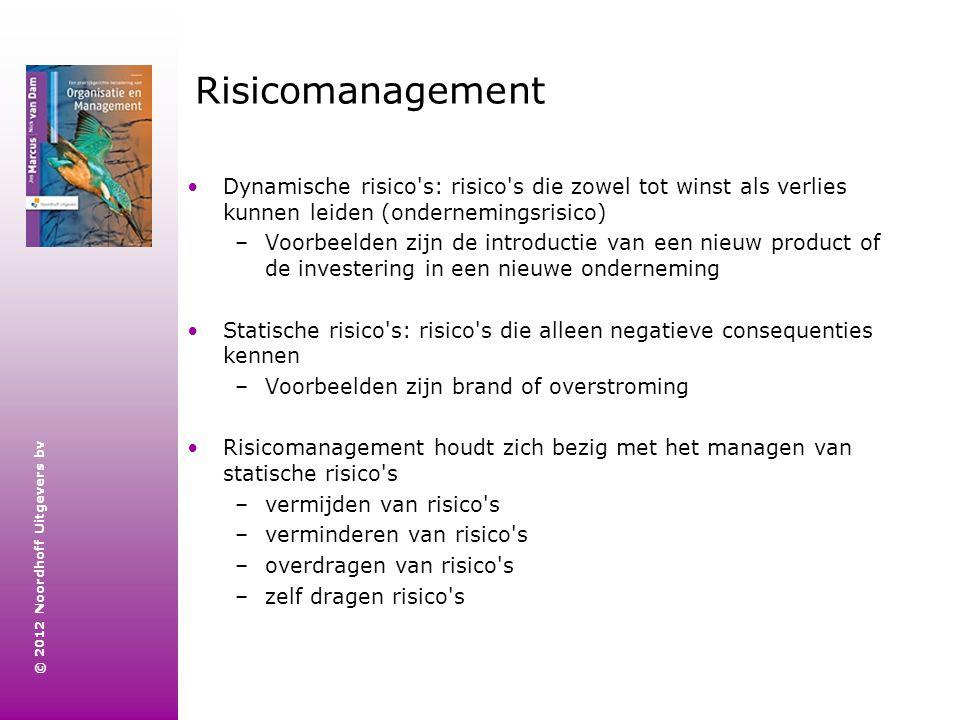 Risicomanagement Dynamische risico s: risico s die zowel tot winst als verlies kunnen leiden (ondernemingsrisico)