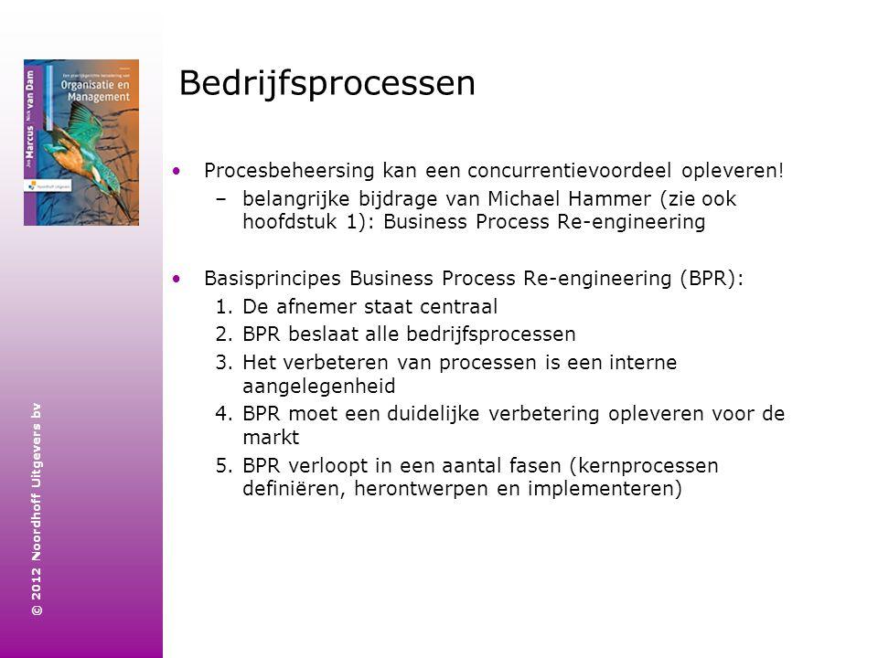 Bedrijfsprocessen Procesbeheersing kan een concurrentievoordeel opleveren!