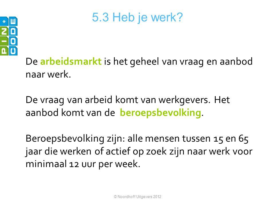 5.3 Heb je werk De arbeidsmarkt is het geheel van vraag en aanbod naar werk.
