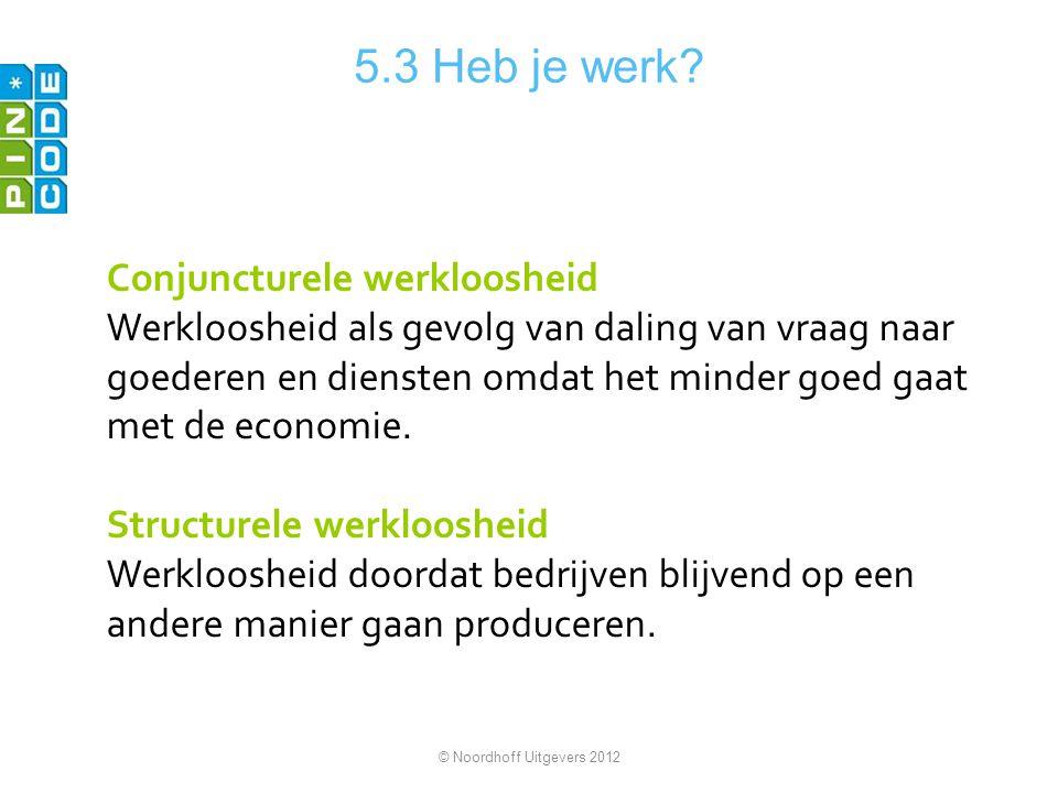5.3 Heb je werk Conjuncturele werkloosheid