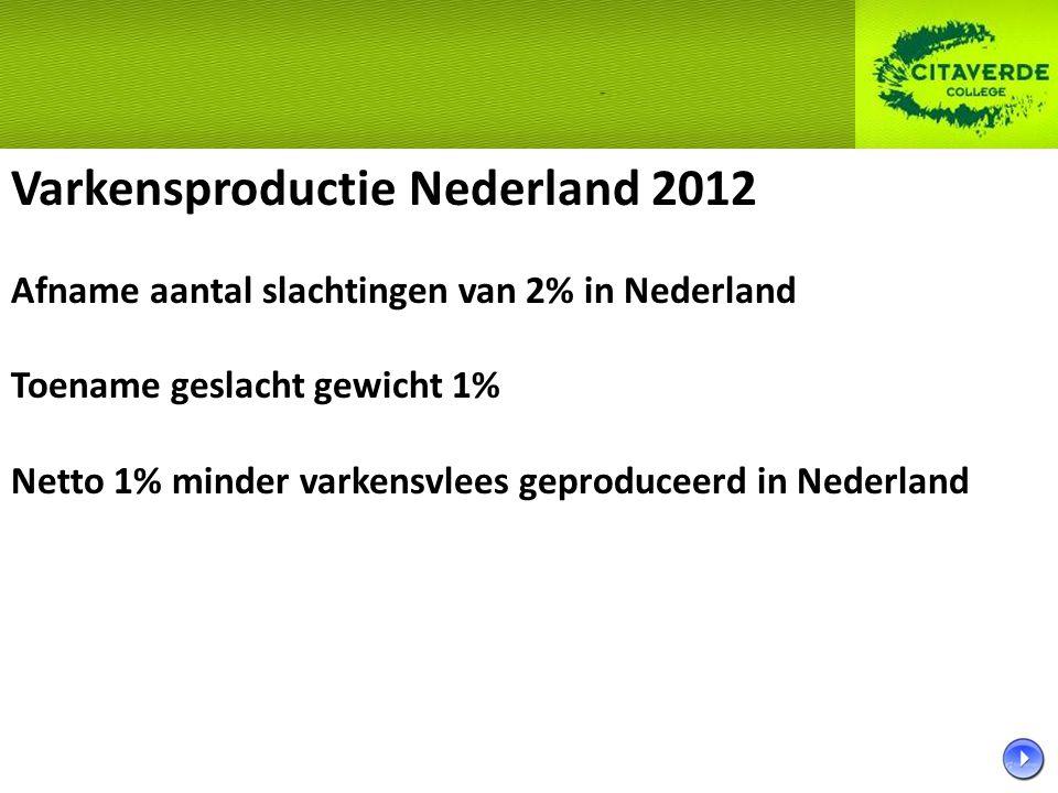 Varkensproductie Nederland 2012