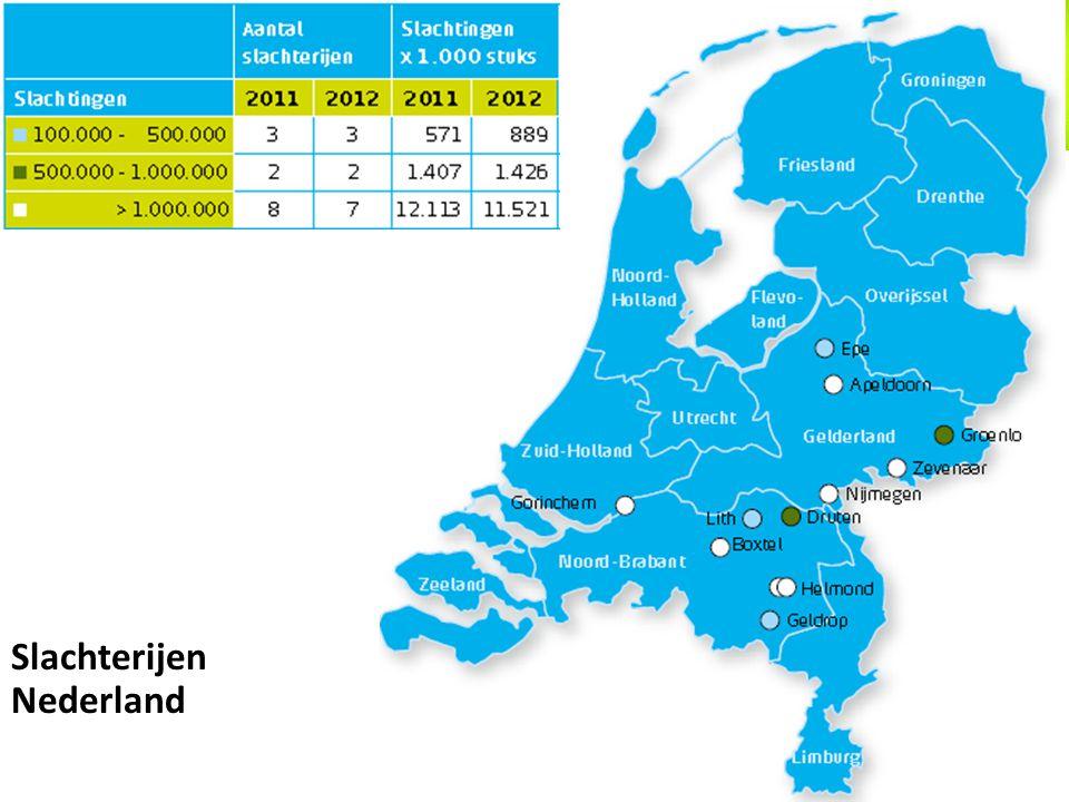 Slachterijen Nederland