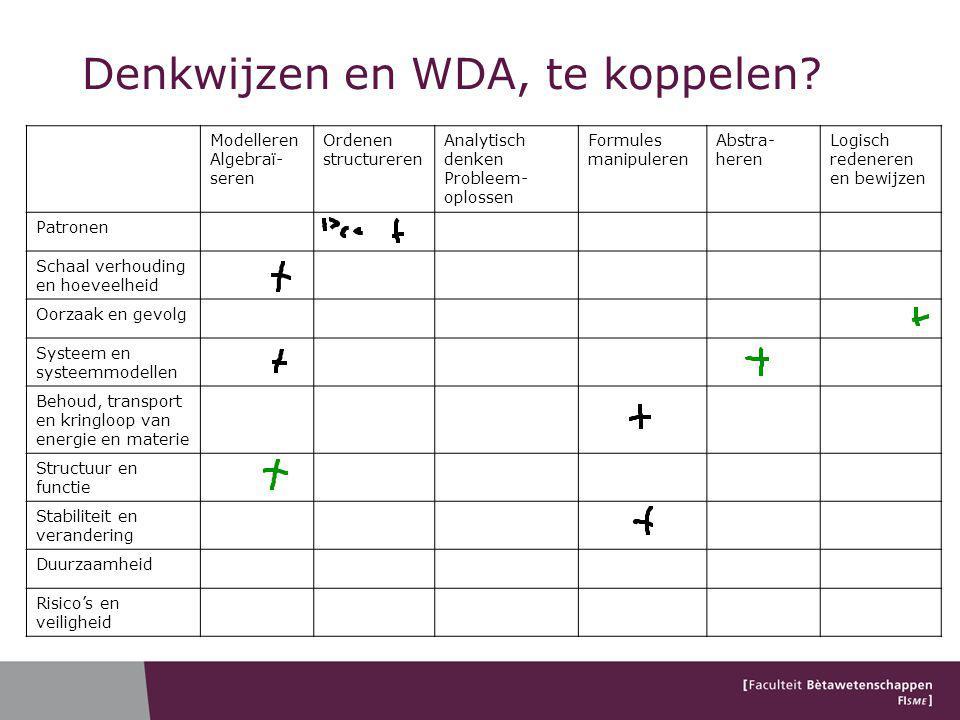 Denkwijzen en WDA, te koppelen