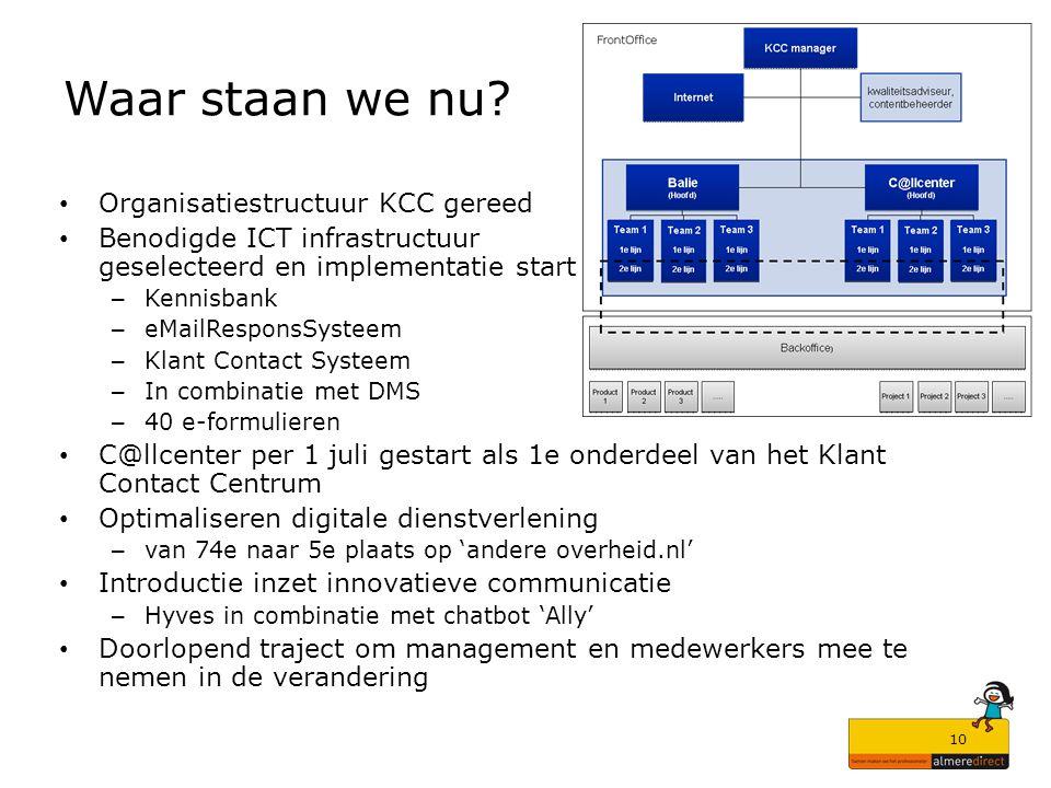 Waar staan we nu Organisatiestructuur KCC gereed