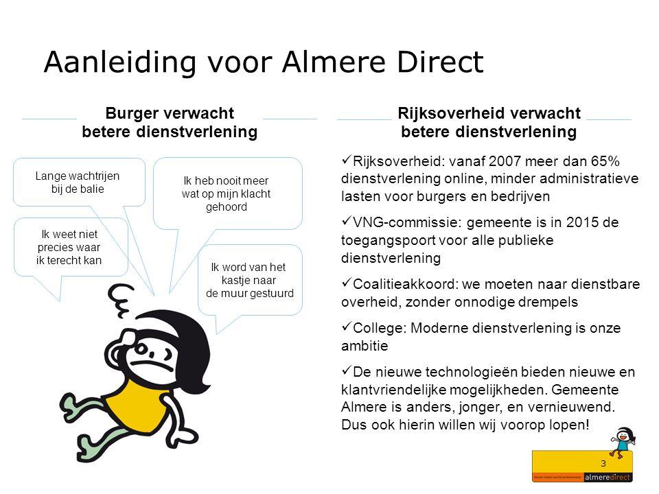 Aanleiding voor Almere Direct