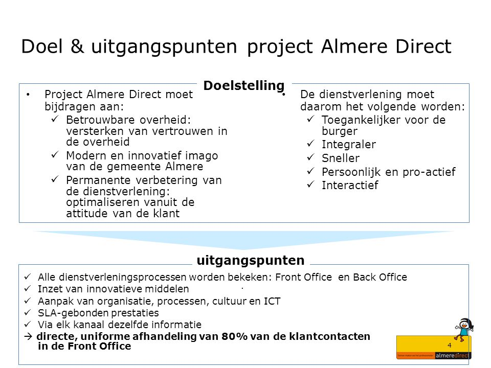 Doel & uitgangspunten project Almere Direct