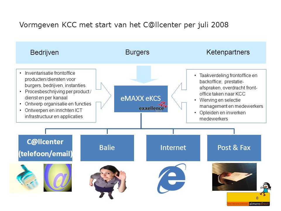 Vormgeven KCC met start van het C@llcenter per juli 2008