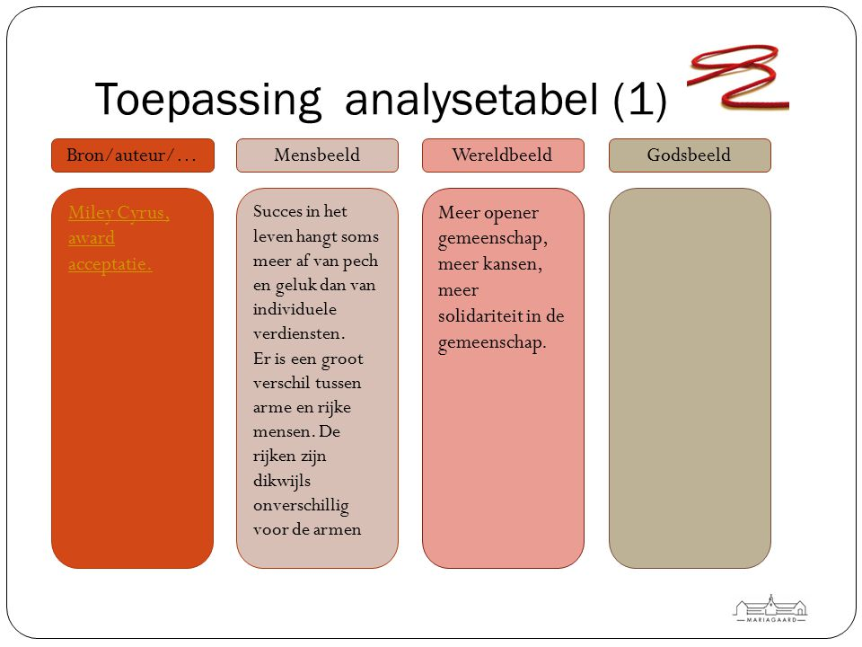 Toepassing analysetabel (1)