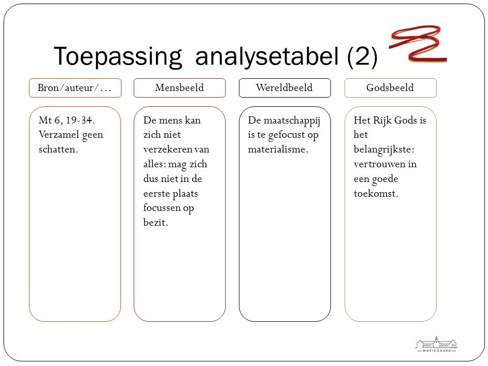 Toepassing analysetabel (2)