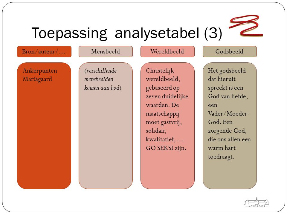 Toepassing analysetabel (3)