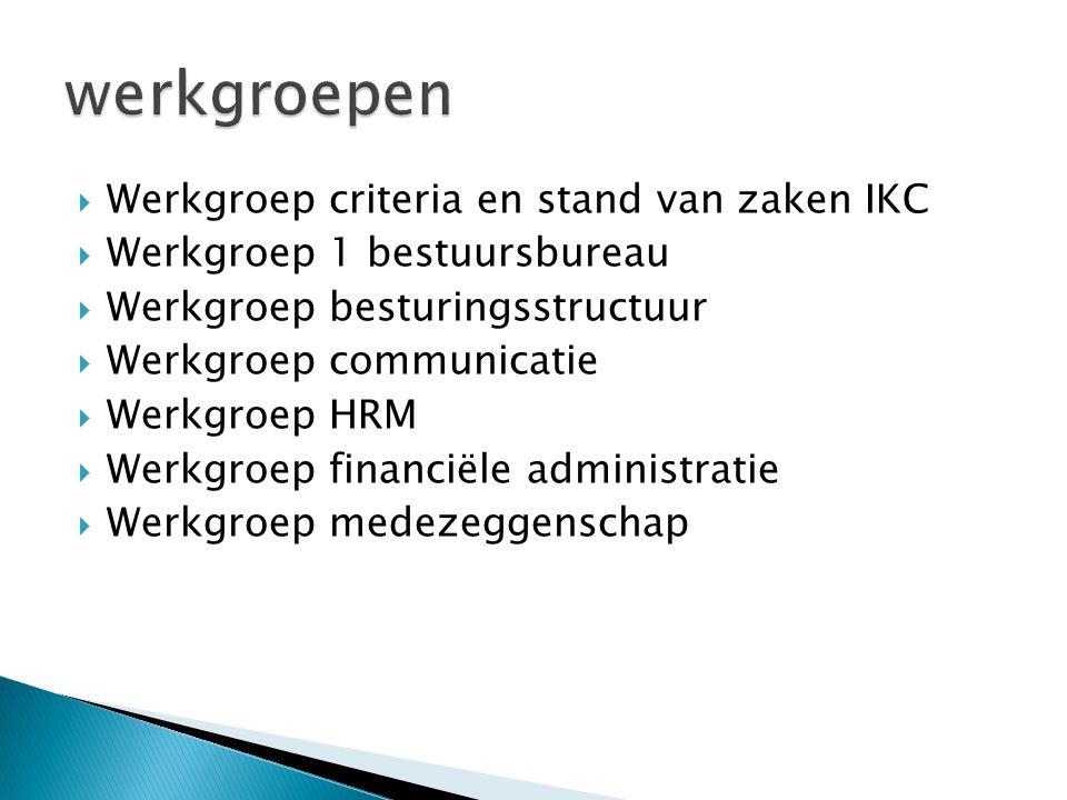 werkgroepen Werkgroep criteria en stand van zaken IKC
