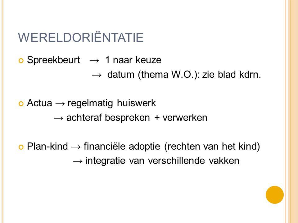 WERELDORIËNTATIE Spreekbeurt → 1 naar keuze