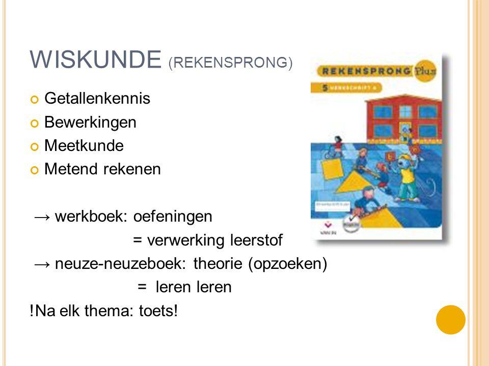 WISKUNDE (REKENSPRONG)