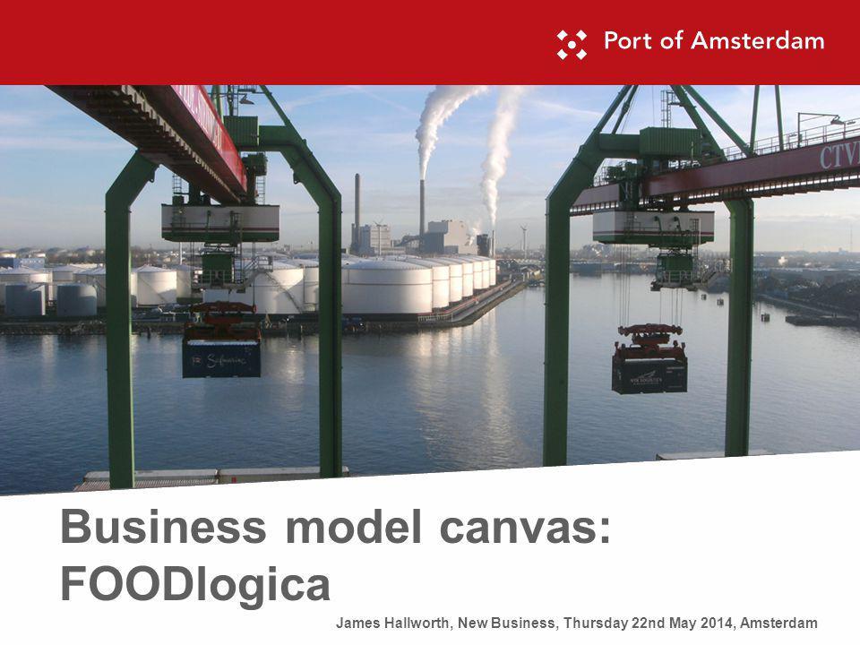 Business model canvas: FOODlogica