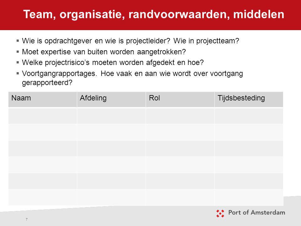 Team, organisatie, randvoorwaarden, middelen