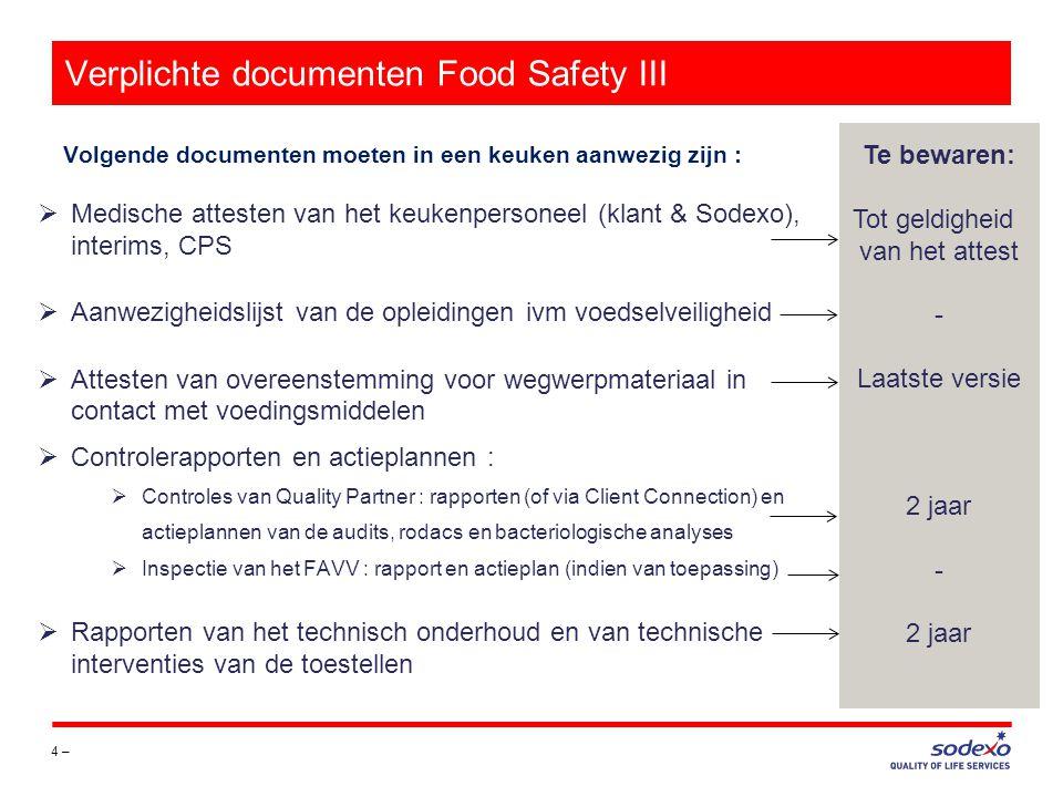 Verplichte documenten Food Safety III
