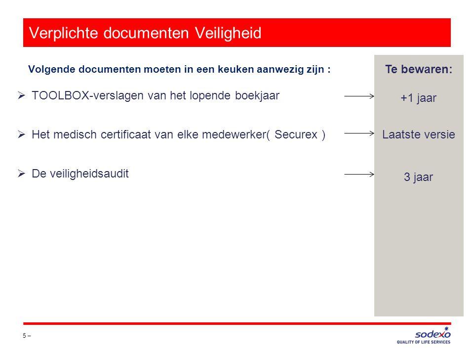 Verplichte documenten Veiligheid