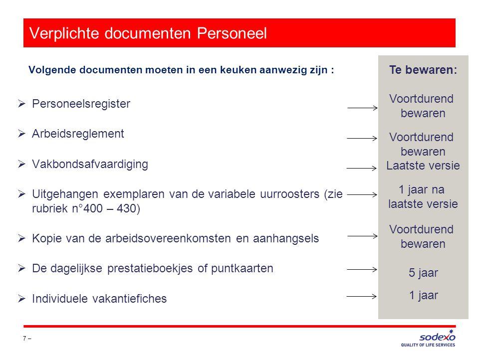 Verplichte documenten Personeel