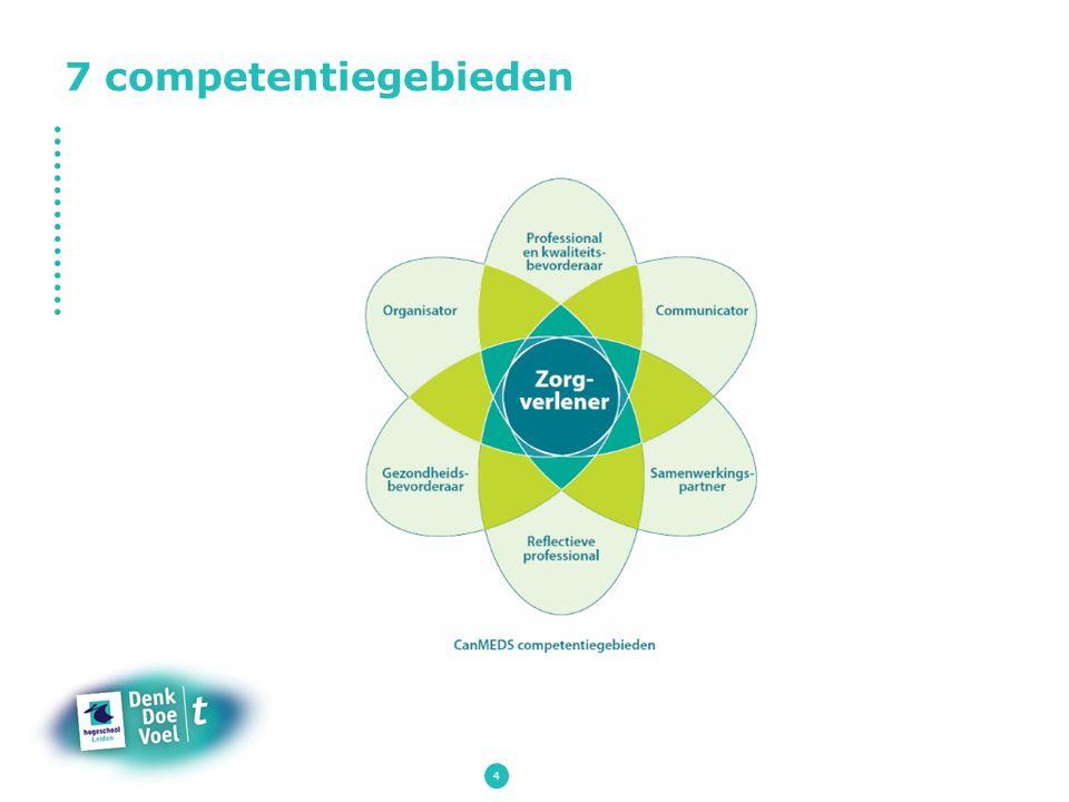 7 competentiegebieden