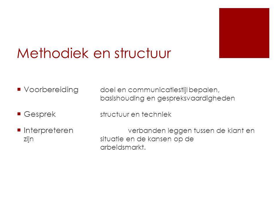 Methodiek en structuur