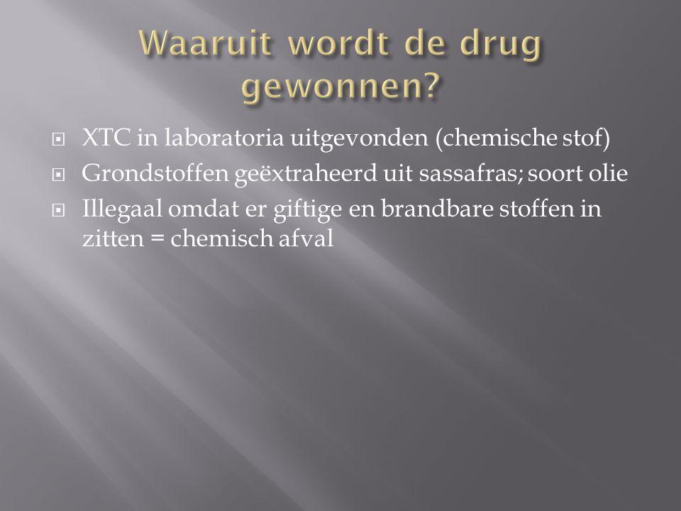 Waaruit wordt de drug gewonnen
