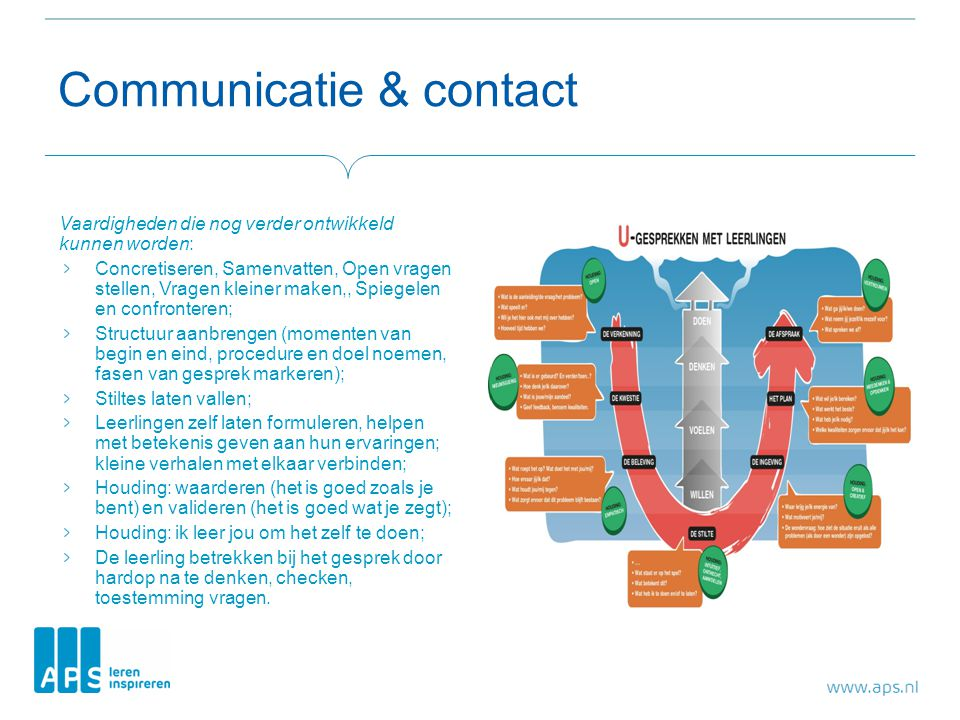 Communicatie & contact