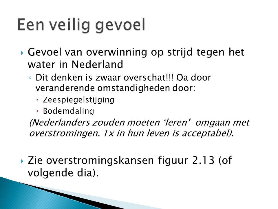Een veilig gevoel Gevoel van overwinning op strijd tegen het water in Nederland.