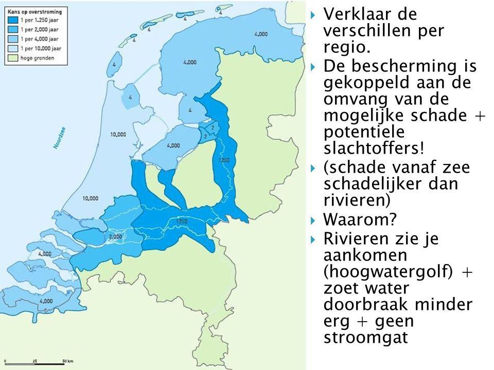Verklaar de verschillen per regio.