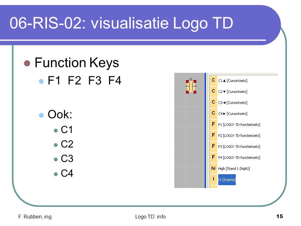 06-RIS-02: visualisatie Logo TD