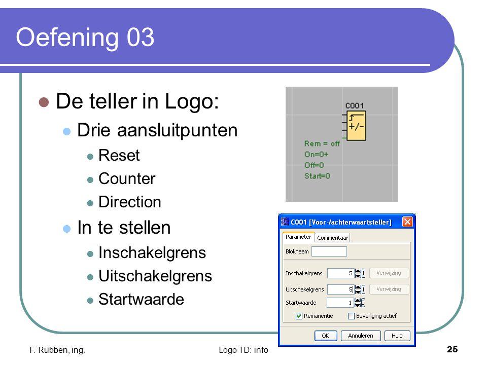 Oefening 03 De teller in Logo: Drie aansluitpunten In te stellen Reset