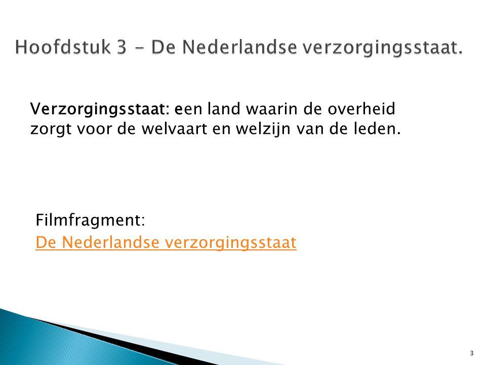 Hoofdstuk 3 - De Nederlandse verzorgingsstaat.